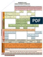 Malla Curricular Sistema Informacion Bibliotecologia Archivistica.pdf SALLE (1)