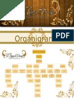Organigrama Restaurante Durango
