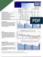 Market Action Report - MLS Area_ Wet Hers Field - Apr2010
