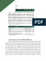 Analisis Kebijakan Deviden PT Semen Indonesia Tbk