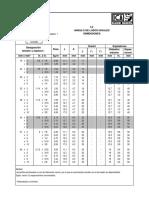 IMCA PERF.pdf