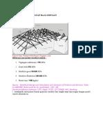Analisa Rangka Atap Baja Ringan