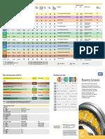 TABLA LUBRICANTES SKF.pdf