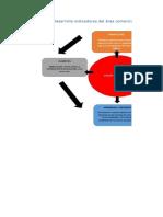 00Medición Del Desempeño de La Propuesta Comercial y de La Empresa