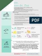 Estructura Del Proceso de PAZ
