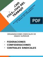 DERECHO COLECTIVO DEL TRABAJO Federaciones Neg.colectiva y Huelga 2