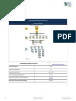 Organigrama RDP Junio 2015