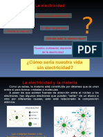 Concepto Electricidad