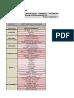 Listado Decomponentes Motor y Compresor
