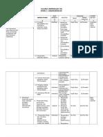 Form 004_Silabus Bimbingan TIK