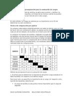 Método de Jerarquización Para La Evaluación de Cargos