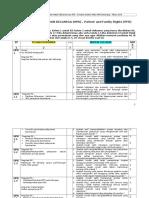 Panduan Telaah Dokumen Dan Materi TelusurSurvey HPK
