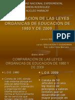 COMPARACIÓN DE LAS LEYES ORGÁNICAS DE EDUCACIÓN DE