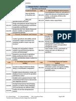 Annex a CC_Typologies_FY 2016
