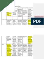 edfd221 - assignment 3  final
