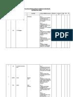 Rancangan Pengajaran Tahunan Geog Kbsm t3