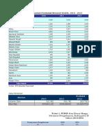 236466_proyeksi Data 2 Hinterland