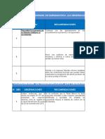 Cronograma de Subsanacion a Las Observaciones de Comite Paritario-osinergmin