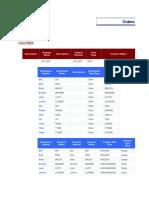 HANA Repository.pdf