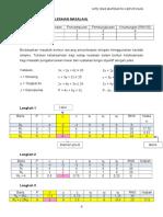 Latihan Pengaturcaraan Linear MTE 3043 MATEMATIK KEPUTUSAN