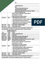 Calendario de Pruebas 2