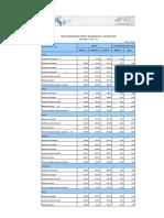 IPCO-INDICES+DE+LA+CONSTRUCCION_PROV_03_16