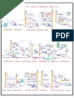 flujograma cementos inka.pdf