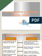 Los derechos y deberes de los niños.pptx