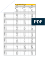 Haripura_Analysis Sheet 15-07-15