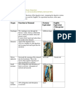 dogfish shark dissection doc