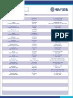 Listado de Ortopedias 02-11-2015