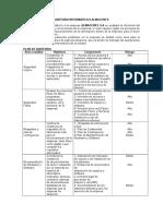 Auditoria Informatica a Almacenes