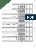 J-208 Petron Spool Cleared List