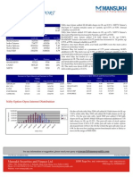 Analysis on Derivative Strategy by Mansukh Investment & Trading Solutions 13.05.10