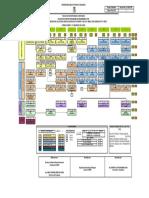 Plan_de_Estudios_ICIV-FAEDIS_Mar_2012.pdf