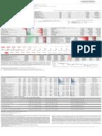 Banif IB - Mercados Financeiros - Abertura