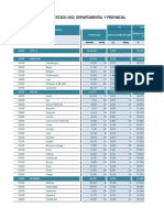 pe.Indice de Densidad del Estado Perú.xlsx