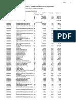 Presupuesto Analitico Programado Tinquer Ordenado