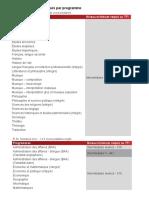 Tableau des niveaux requis par programme.pdf