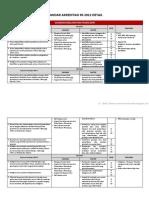 Standar Akreditasi RS 2012 Detail1