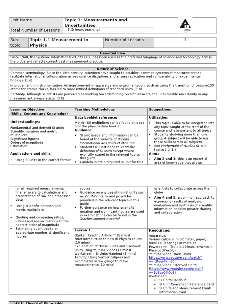 11 Dp Physicstopic 1 Measurements Uncertainties Program