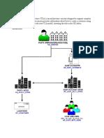 Trading Community Architecture (TCA).doc