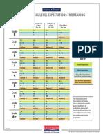InstructionalLevelExpectationsForReading.pdf