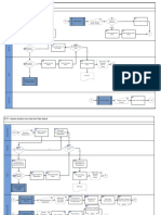 Procurement and Inventory Process Flow