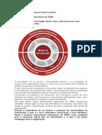 ATIVIDADE 2 - Sistemas Instrucionais de TD&E