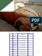 Procesos de Corrosion y Formas Corrosion