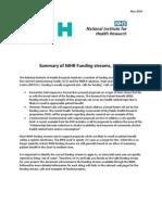 NIHR Funding Streams 2010 (May)