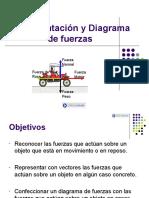 FISICA Diagrama de Fuerza Apoyo