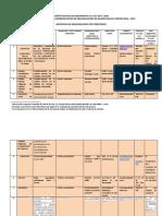 Listado Final Inscripciones Organizaciones. Febrero 19 (1) (1)