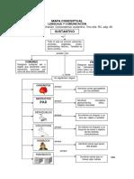 MAPAS CONCEPTUALES.pdf